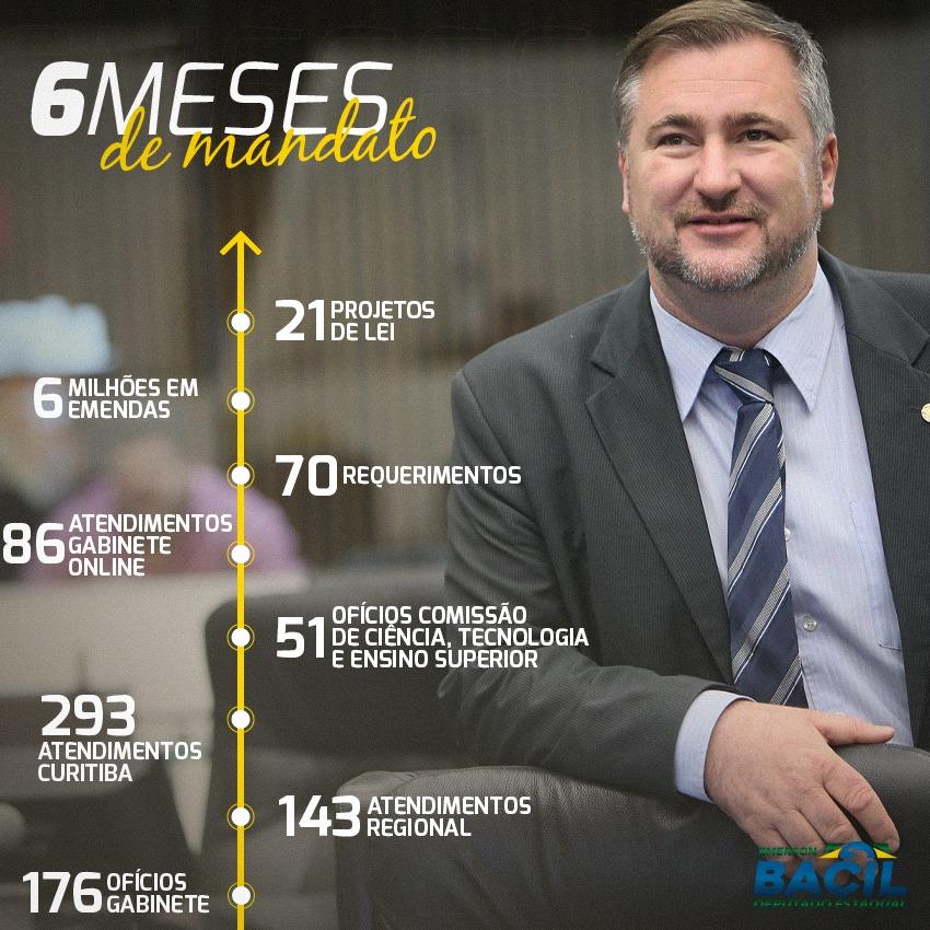 Deputado Bacil completa seis meses de mandato com conquistas importantes
