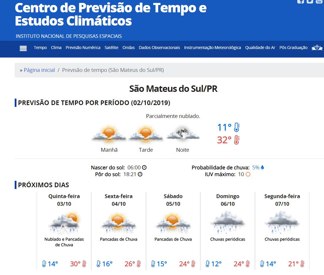 Previsão aponta chuva para amanhã, hoje tendência é de tempo quente. Clima chuvoso segue até segunda