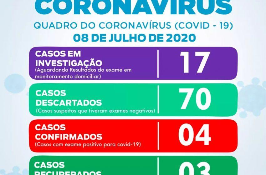 São João do Triunfo confirma mais dois casos de Covid-19