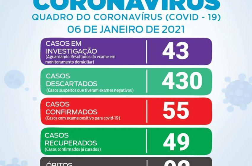 Covid 19: em São João do Triunfo aumenta o número de casos monitorados