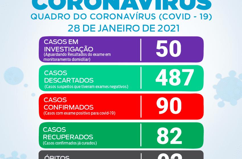 Boletins informativos Covid-19 dos municípios São Joao do Triunfo e Antônio Olinto