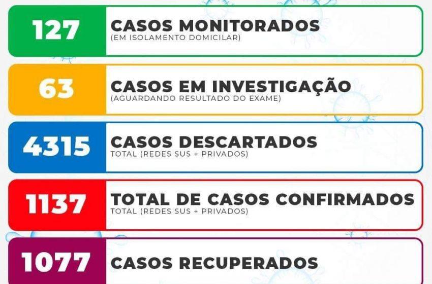 15° Morte é registrada em São Mateus do Sul por Covid-19