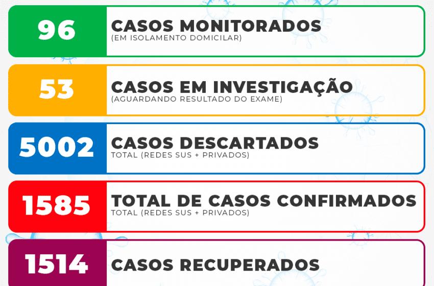 Boletim da Covid-19 em São Mateus do Sul confirma mais uma morte e 21 casos
