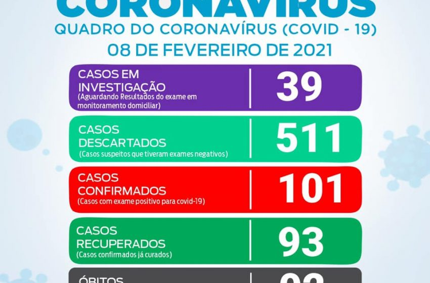 Boletins Covid-19 São João do Triunfo, São Mateus do Sul e Antônio Olinto