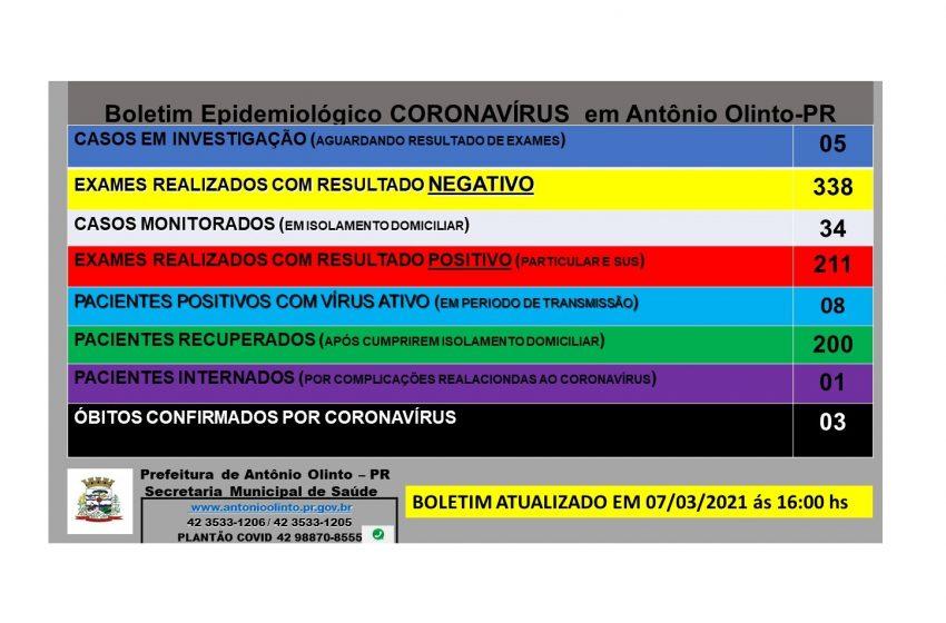COVID-19: Boletim atualizado de Antônio Olinto contabiliza mais dois casos positivos