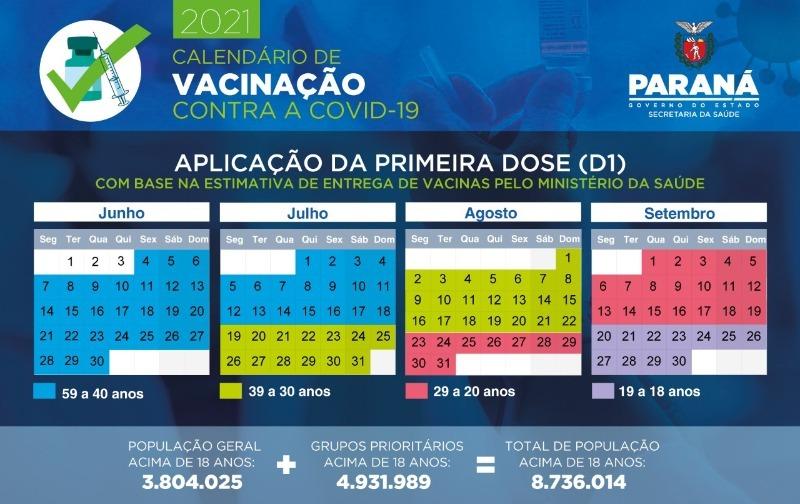 Paraná atualiza calendário de vacinação da população em geral; maiores de 18 anos