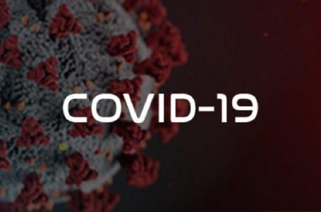 São Mateus do Sul registra 37 novos casos  de Covid-19