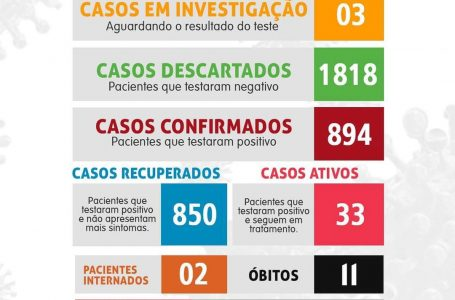 São João do Triunfo confirma 10 novos casos de Covid-19