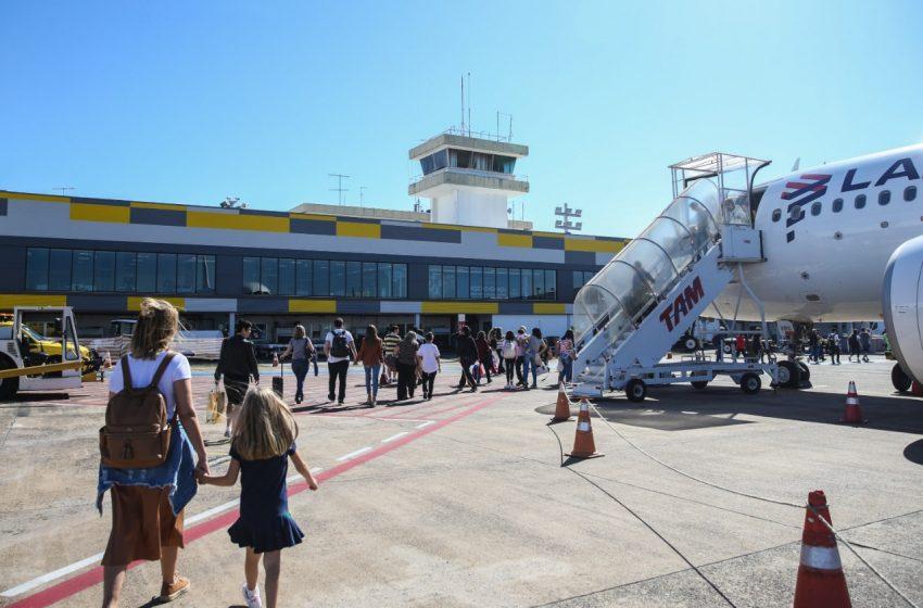 Volume de serviços cresce no Paraná, sobretudo no Turismo com mais de 5%